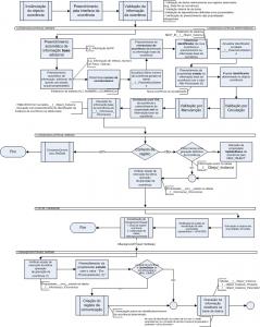 Saving Ocurrences - Detailed algorithm (part 1)