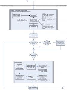Saving Ocurrences - Detailed algorithm (part 2)