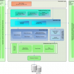 DDD - Architecture Diagram
