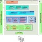 DDD - NET Architecture Diagram